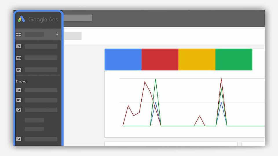 google ads performans