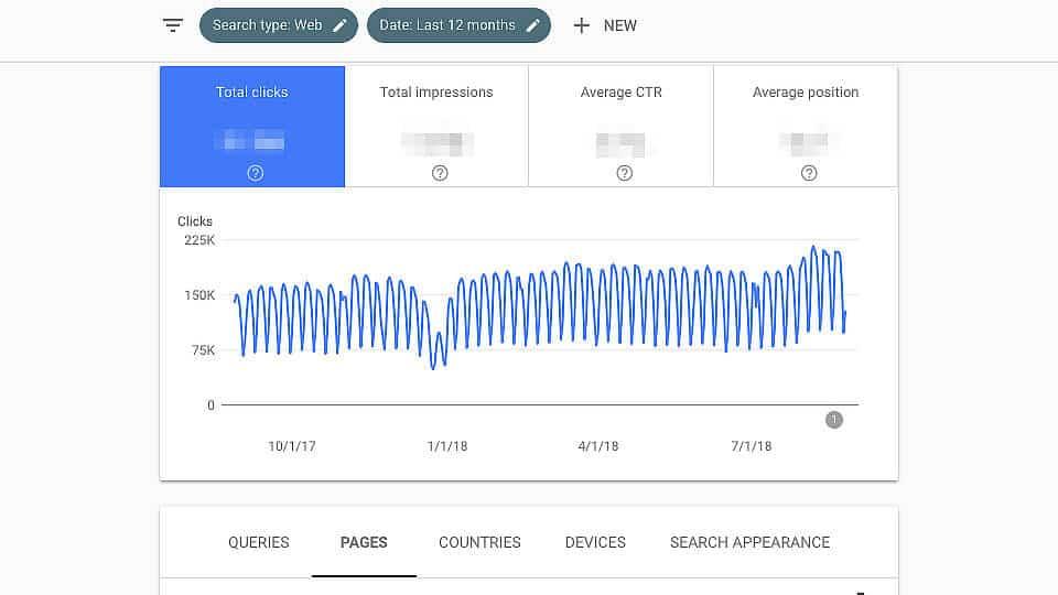 google search console metrikler