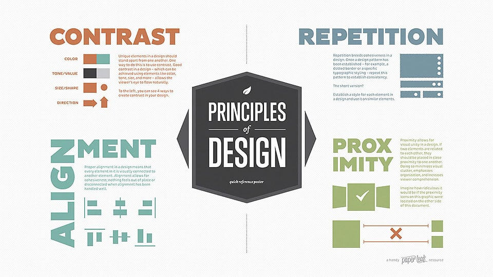 temel tasarım ilkeleri