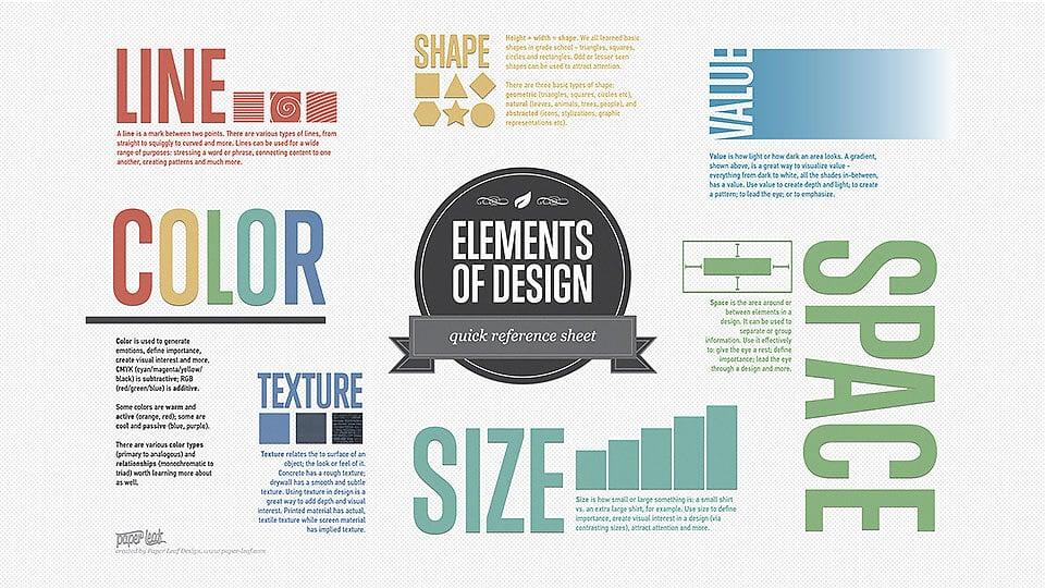 temel tasarım öğeleri